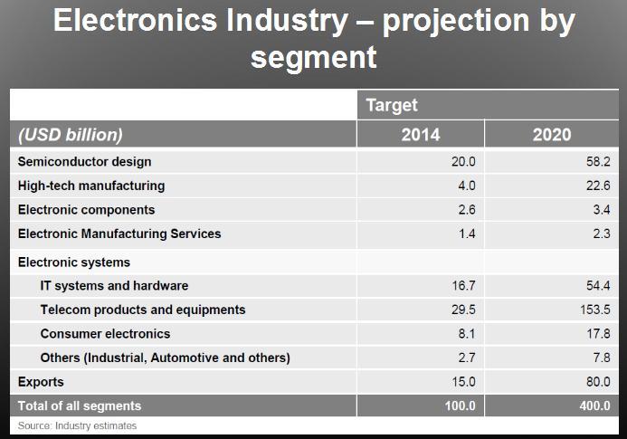 Top 10 Workforce Management Vendors, Market Forecast 2016-2021, and Customer Wins