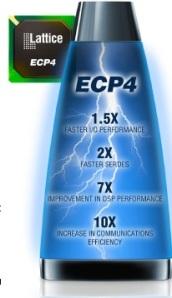 Lattice's ECP4 FPGA.