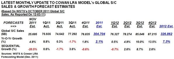Source: Cowan LRA model.